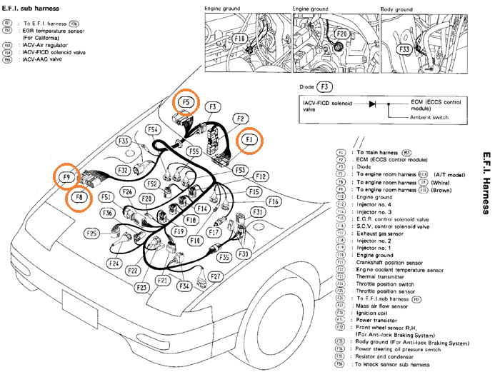 ka24de wiring harness ka24de engine harness diagram wiring diagrams rh parsplus co nissan 240sx radio wiring diagram 1989 nissan 240sx wiring diagram